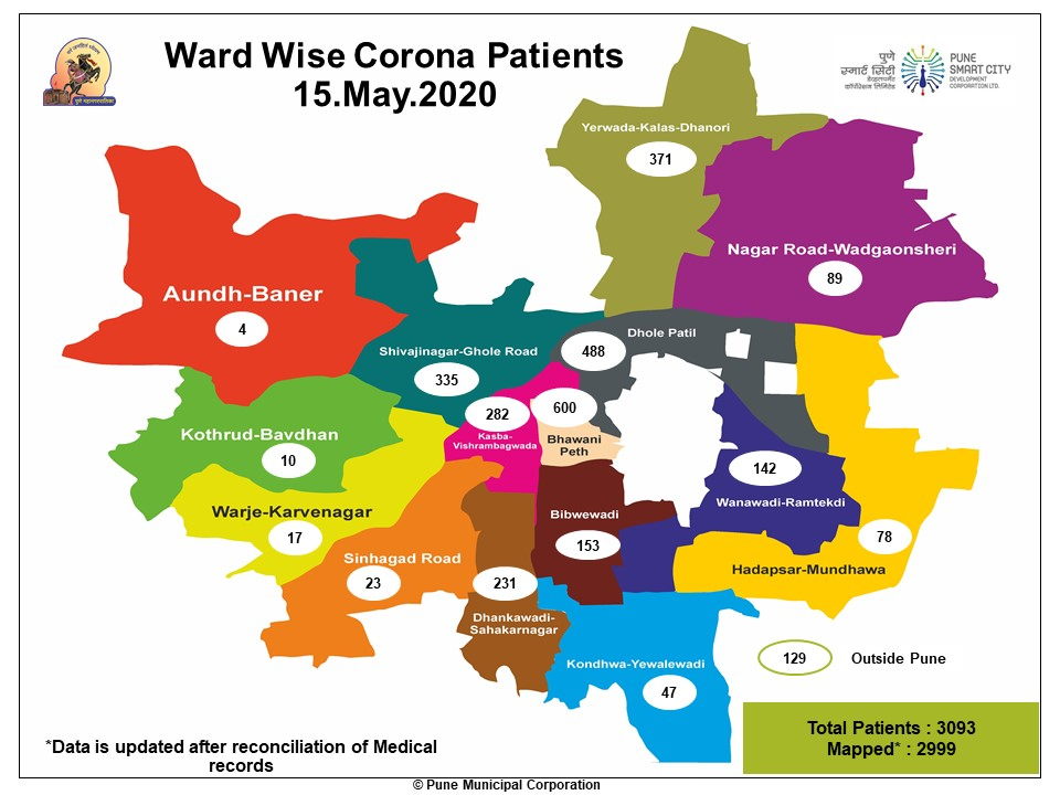 PMC COVID patients as on May 15