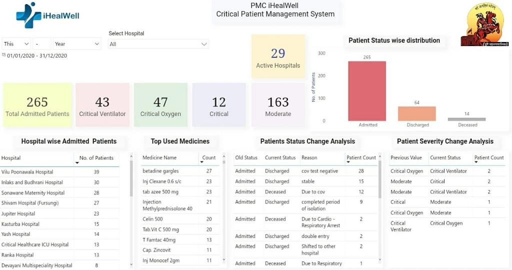 PMC critical patient monitoring app