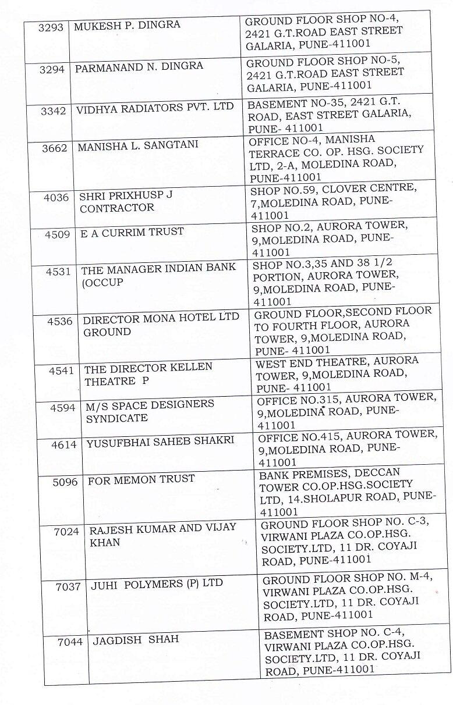 Pune cantonment defaulters list 1
