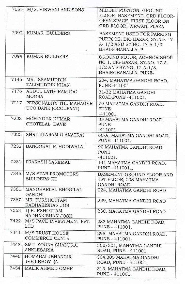Pune cantonment defaulters list 2