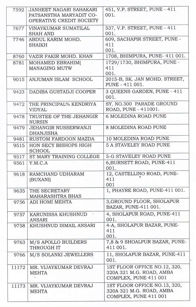 Pune cantonment defaulters list 3