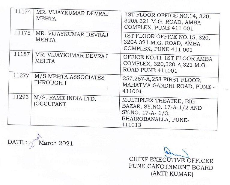 Pune cantonment defaulters list 4
