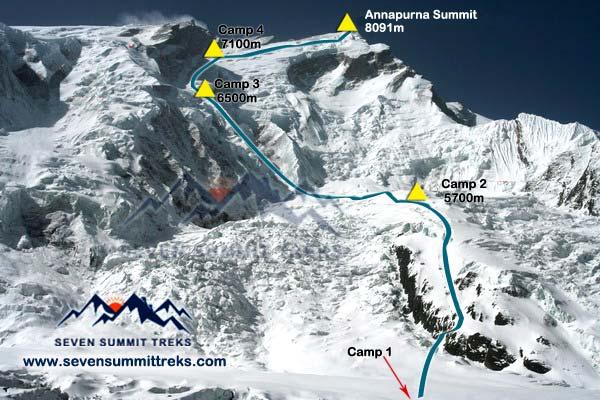 Mt. Annapurna Route